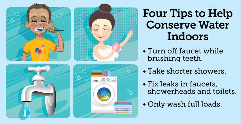water_conservation_indoors