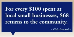 small business 100 bucks 68 into local economy