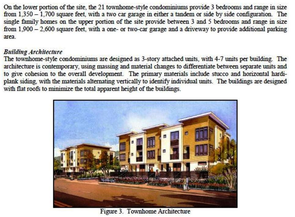 1246 Mission Townhomes