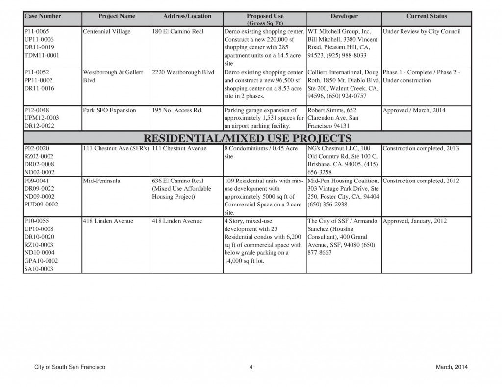 Major SSF Projects March 2014-page-004