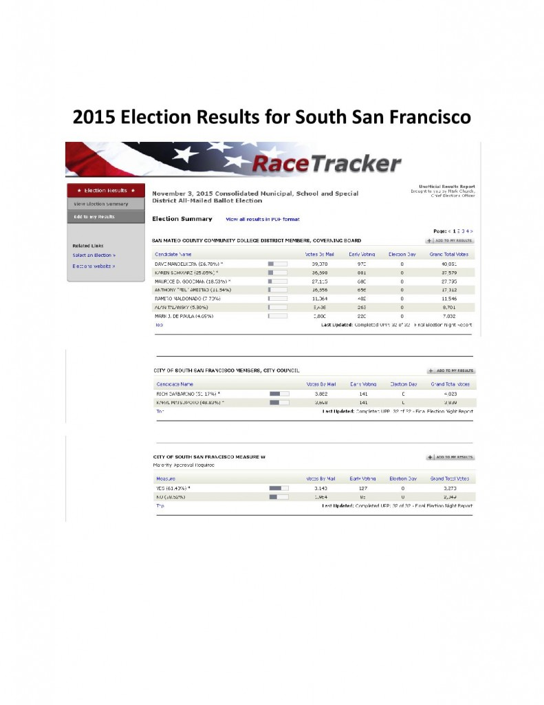 2015 Election Results for South San Francisco-page-001